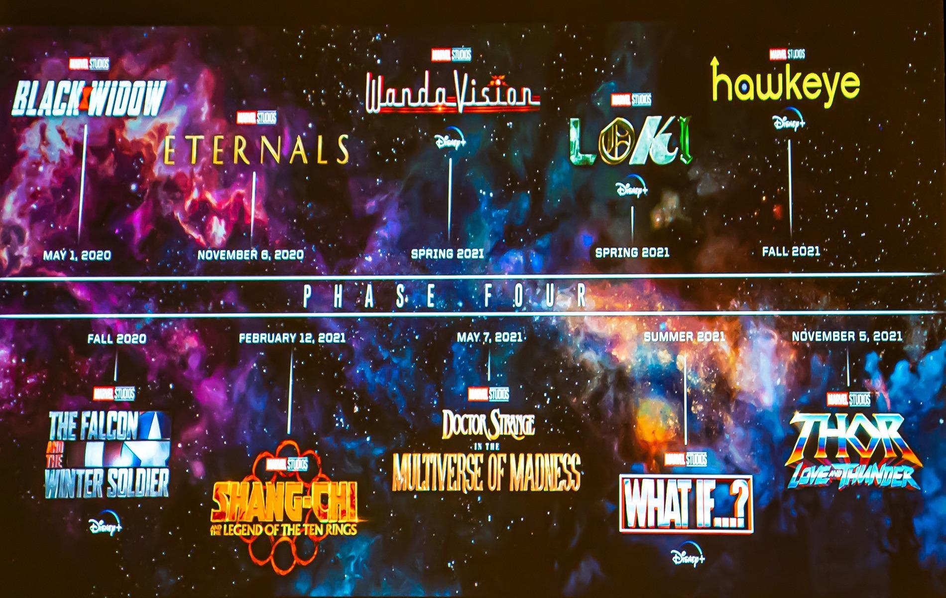 Список фильмов 4 фазы Марвел