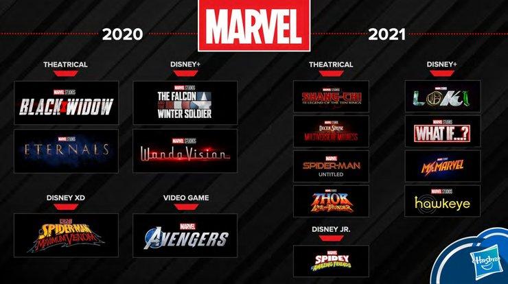 график выхода сериалов от Марвел