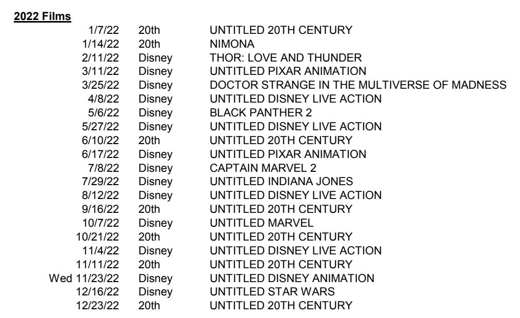 секретный фильм Marvel Studios в 2020 году